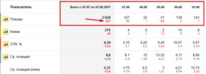 Статистика-запросов-вебматер-пример