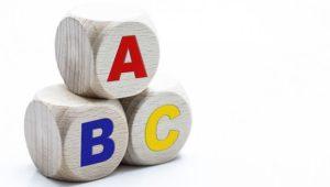 ABC анализ_заставка